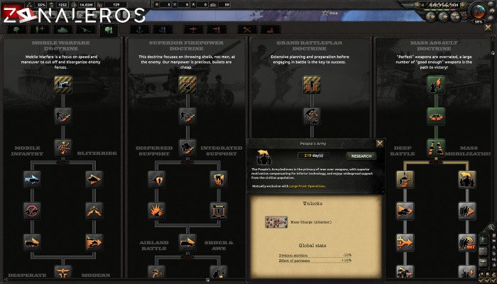 descargar Hearts of Iron IV: Field Marshal Edition
